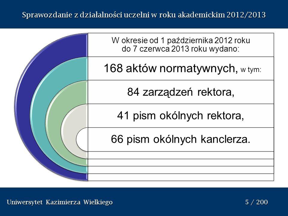 Uniwersytet Kazimierza Wielkiego 5 / 200 Uniwersytet Kazimierza Wielkiego 5 / 200 Sprawozdanie z dzia ł alno ś ci uczelni w roku akademickim 2012/2013