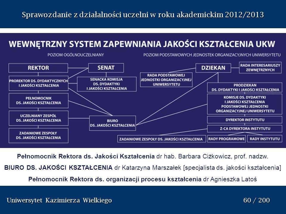Uniwersytet Kazimierza Wielkiego 60 / 200 Uniwersytet Kazimierza Wielkiego 60 / 200 Sprawozdanie z dzia ł alno ś ci uczelni w roku akademickim 2012/20