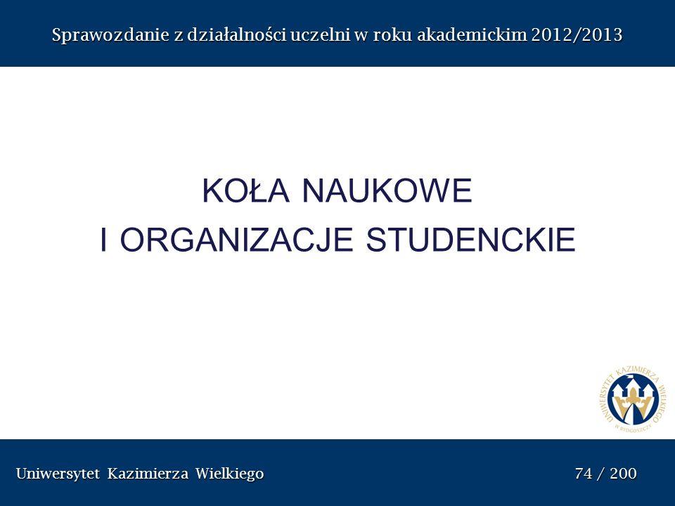 Uniwersytet Kazimierza Wielkiego 74 / 200 Uniwersytet Kazimierza Wielkiego 74 / 200 Sprawozdanie z dzia ł alno ś ci uczelni w roku akademickim 2012/20