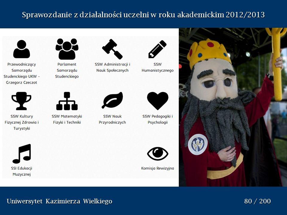 Uniwersytet Kazimierza Wielkiego 80 / 200 Uniwersytet Kazimierza Wielkiego 80 / 200 Sprawozdanie z dzia ł alno ś ci uczelni w roku akademickim 2012/20