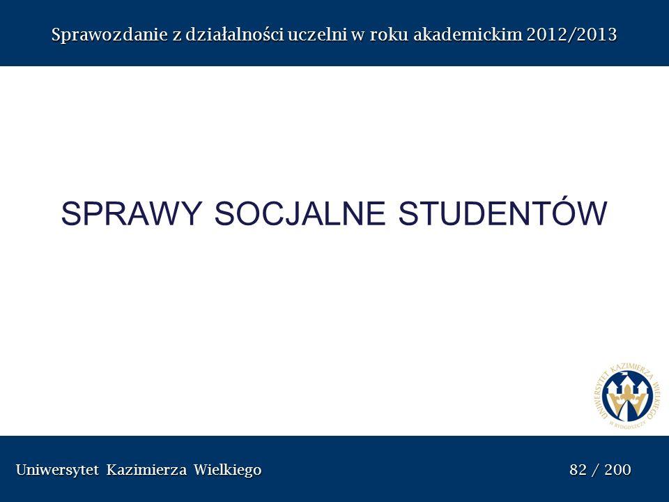 Uniwersytet Kazimierza Wielkiego 82 / 200 Uniwersytet Kazimierza Wielkiego 82 / 200 Sprawozdanie z dzia ł alno ś ci uczelni w roku akademickim 2012/20