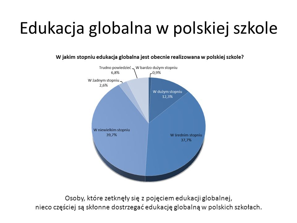 Edukacja globalna w polskiej szkole Osoby, które zetknęły się z pojęciem edukacji globalnej, nieco częściej są skłonne dostrzegać edukację globalną w
