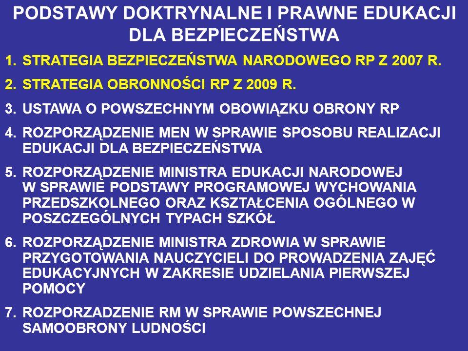 USTAWA o zmianie ustawy o powszechnym obowiązku obrony Rzeczypospolitej Polskiej oraz ustawy o kulturze fizycznej (DzU z 2009 r., nr 97, poz.