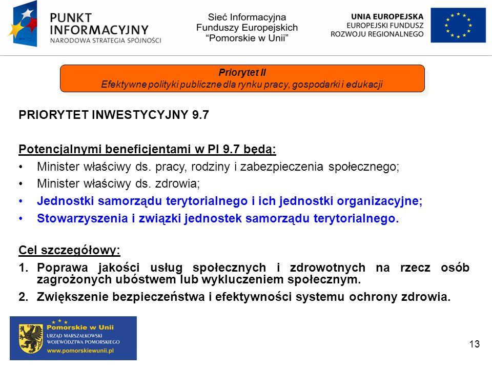 PRIORYTET INWESTYCYJNY 9.7 Potencjalnymi beneficjentami w PI 9.7 będą: Minister właściwy ds. pracy, rodziny i zabezpieczenia społecznego; Minister wła