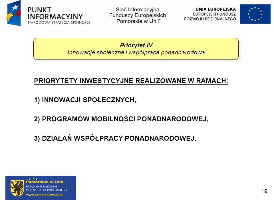 19 Priorytet IV Innowacje społeczne i współpraca ponadnarodowa Priorytet IV Innowacje społeczne i współpraca ponadnarodowa PRIORYTETY INWESTYCYJNE REA