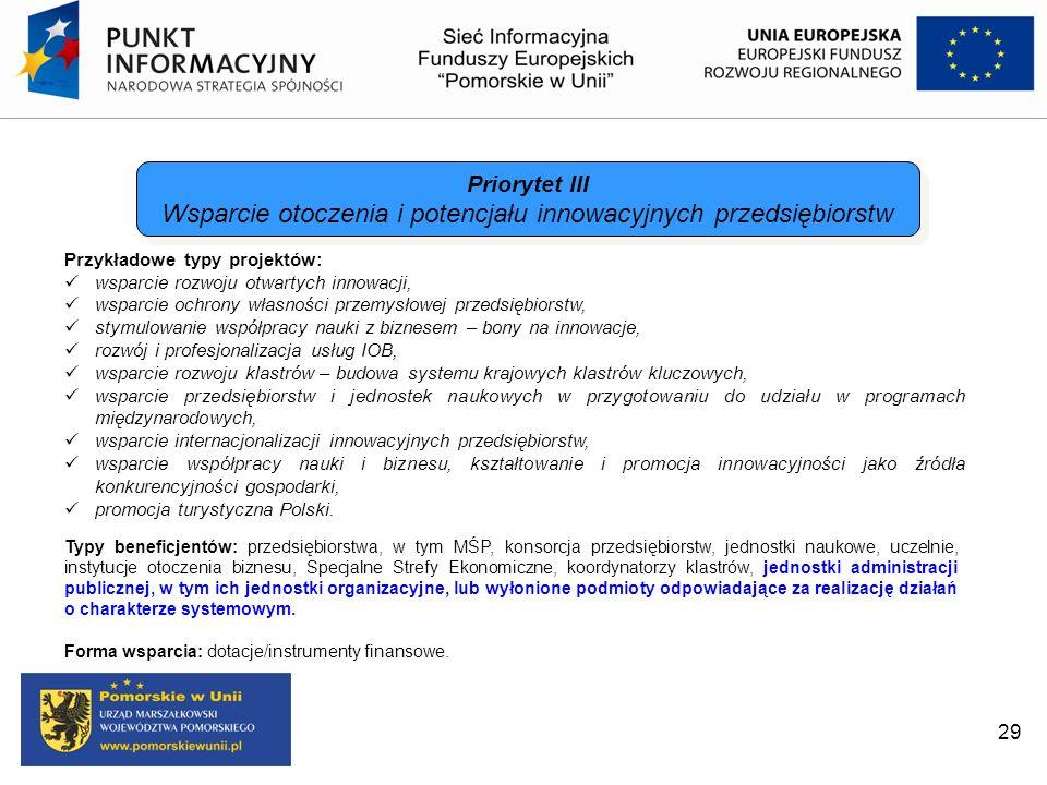 29 Przykładowe typy projektów: wsparcie rozwoju otwartych innowacji, wsparcie ochrony własności przemysłowej przedsiębiorstw, stymulowanie współpracy