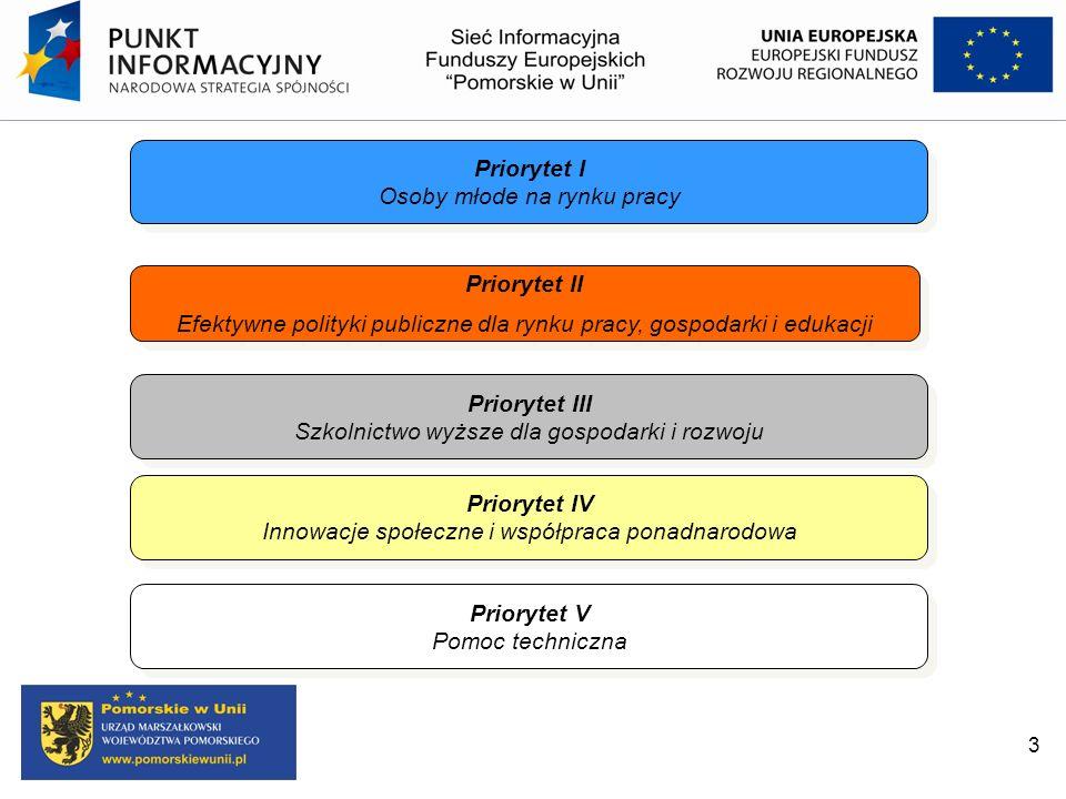 24 Program Operacyjny Inteligentny Rozwój 2014-2020 Program Operacyjny Polska Cyfrowa 2014-2020