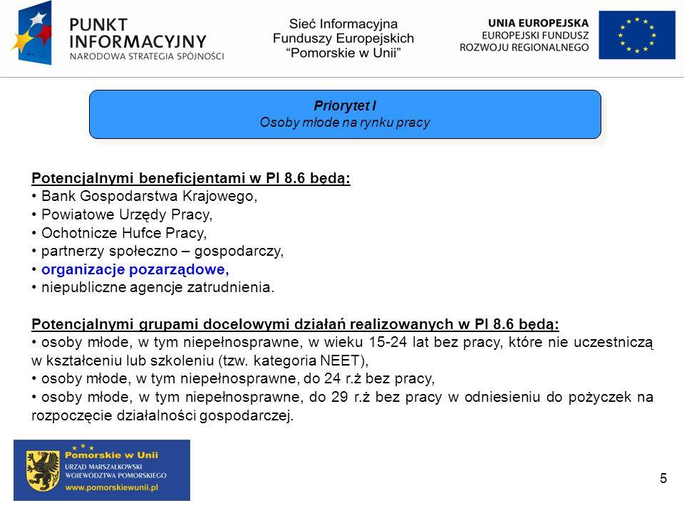 PRIORYTET INWESTYCYJNY 11.3 Potencjalnymi beneficjentami w PI 11.3 będą: Minister właściwy ds.