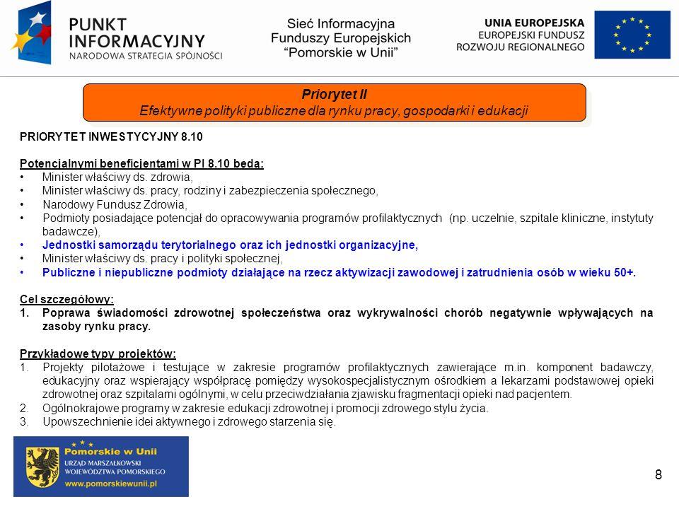 8 Priorytet II Efektywne polityki publiczne dla rynku pracy, gospodarki i edukacji Priorytet II Efektywne polityki publiczne dla rynku pracy, gospodar