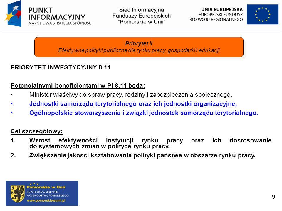 PRIORYTET INWESTYCYJNY 8.11 Potencjalnymi beneficjentami w PI 8.11 będą: Minister właściwy do spraw pracy, rodziny i zabezpieczenia społecznego, Jedno