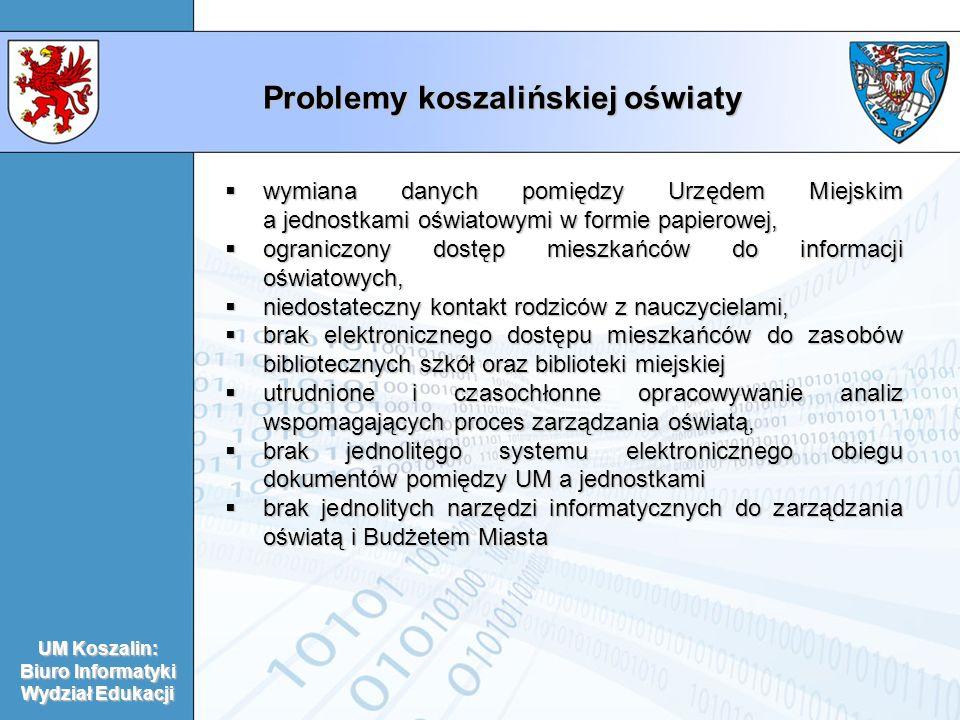 Problemy koszalińskiej oświaty wymiana danych pomiędzy Urzędem Miejskim a jednostkami oświatowymi w formie papierowej, wymiana danych pomiędzy Urzędem
