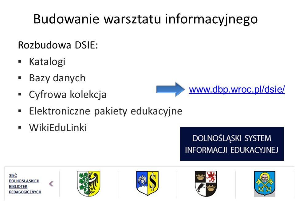 Budowanie warsztatu informacyjnego www.dbp.wroc.pl/dsie/ Rozbudowa DSIE: Katalogi Bazy danych Cyfrowa kolekcja Elektroniczne pakiety edukacyjne WikiEd