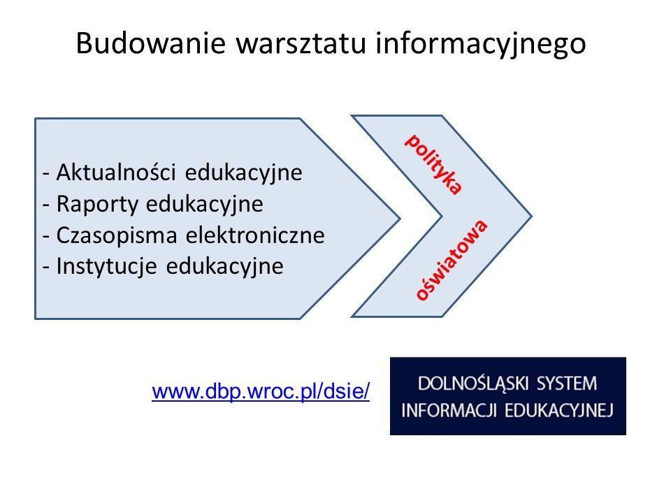 Budowanie warsztatu informacyjnego www.dbp.wroc.pl/dsie/ - Aktualności edukacyjne - Raporty edukacyjne - Czasopisma elektroniczne - Instytucje edukacy