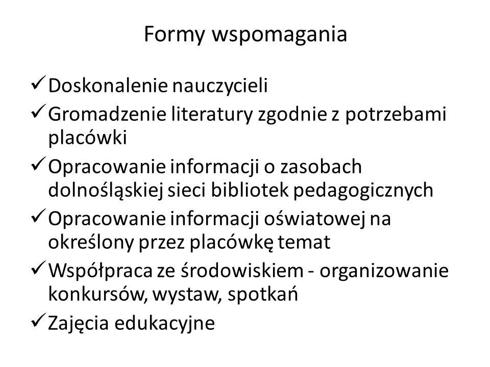 Formy wspomagania Doskonalenie nauczycieli Gromadzenie literatury zgodnie z potrzebami placówki Opracowanie informacji o zasobach dolnośląskiej sieci