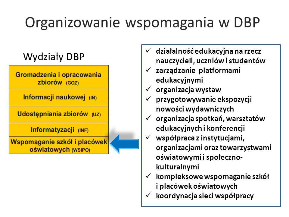 Organizowanie wspomagania w DBP Wydziały DBP działalność edukacyjna na rzecz nauczycieli, uczniów i studentów zarządzanie platformami edukacyjnymi org