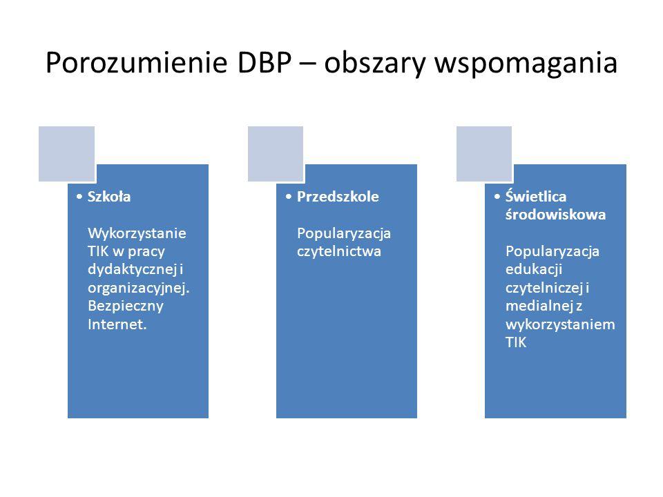 Porozumienie DBP – obszary wspomagania Szkoła Wykorzystanie TIK w pracy dydaktycznej i organizacyjnej. Bezpieczny Internet. Przedszkole Popularyzacja