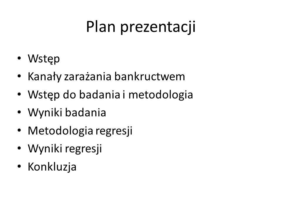 Plan prezentacji Wstęp Kanały zarażania bankructwem Wstęp do badania i metodologia Wyniki badania Metodologia regresji Wyniki regresji Konkluzja