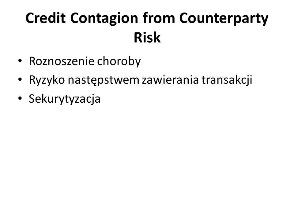 Credit Contagion from Counterparty Risk Roznoszenie choroby Ryzyko następstwem zawierania transakcji Sekurytyzacja
