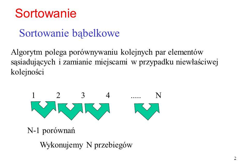 2 Algorytm polega porównywaniu kolejnych par elementów sąsiadujących i zamianie miejscami w przypadku niewłaściwej kolejności Sortowanie bąbelkowe Sortowanie 1234.....N N-1 porównań Wykonujemy N przebiegów