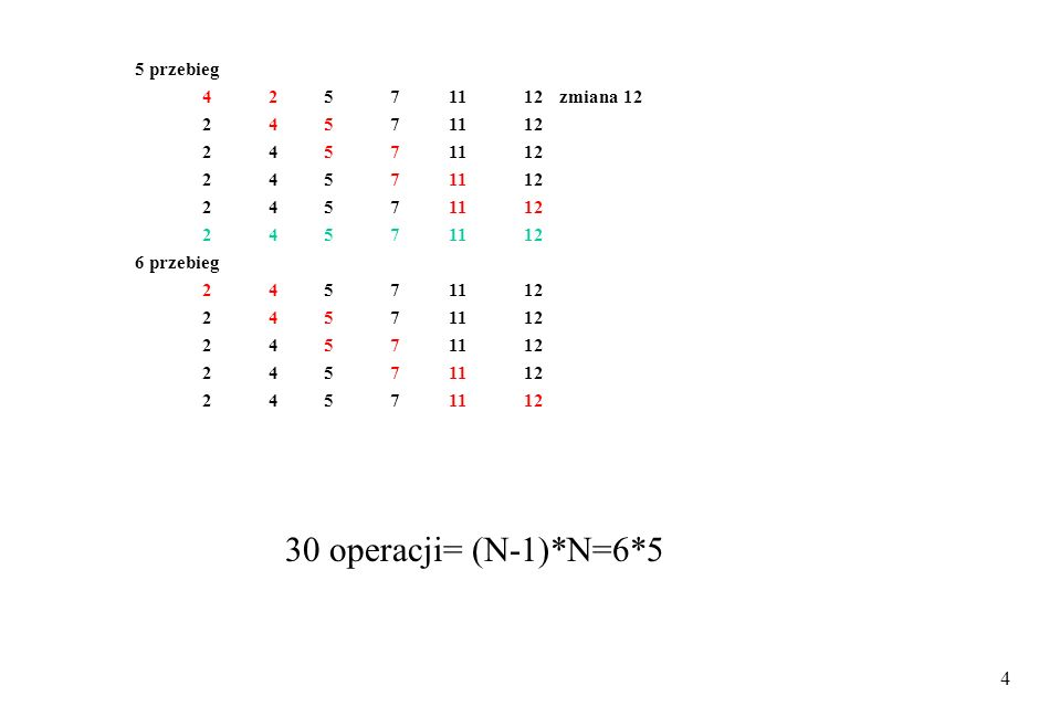 5 Algorytm polega na porównywaniu kolejnych par elementów sąsiadujących, z tym, że w każdym kolejnym przebiegu liczba analizowanych par jest zmniejszana o 1 Przebiegów wykonujemy N-1 Sortowanie bąbelkowe skrócone