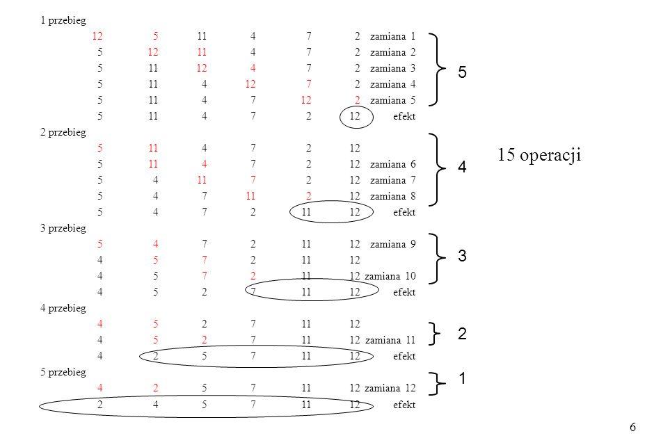 7 Algorytm polega na porównywaniu: pierwszego elementu z kolejnymi i dokonanie zamiany jeśli trzeba, drugiego elementu z kolejnymi itd., aż do porównania dwóch ostatnich elementów.
