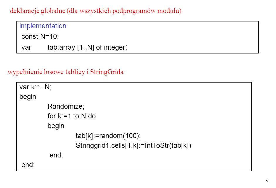10 var k,m:1..10; pom:integer; begin for k:=1 to N-1 do for m:=1 to N-k do if tab[m]>tab[m+1] then begin pom:=tab[m]; tab[m]:=tab[m+1]; tab[m+1]:=pom; end; for k:=1 to N do Stringgrid1.cells[2,k]:=IntToStr(tab[k]) Sortowanie bąbelkowe skrócone
