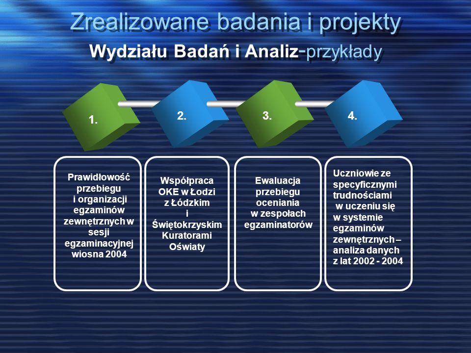 Zrealizowane badania i projekty Wydziału Badań i Analiz - przykłady 1.