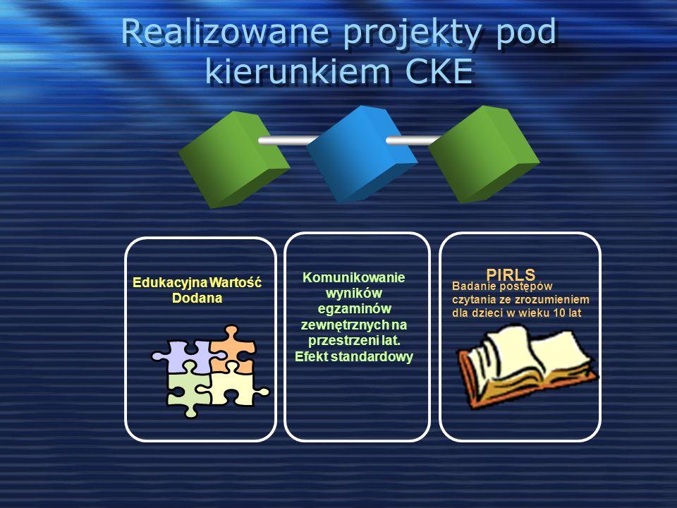 Realizowane projekty pod kierunkiem CKE Komunikowanie wyników egzaminów zewnętrznych na przestrzeni lat.