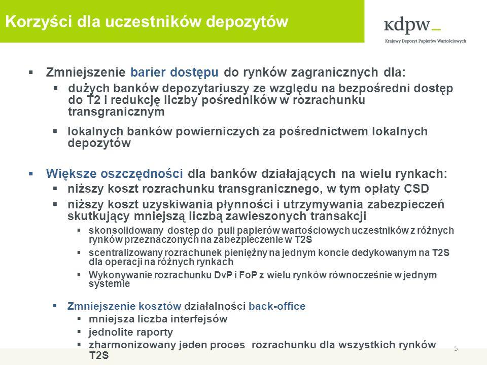 Korzyści dla uczestników depozytów Zmniejszenie barier dostępu do rynków zagranicznych dla: dużych banków depozytariuszy ze względu na bezpośredni dos