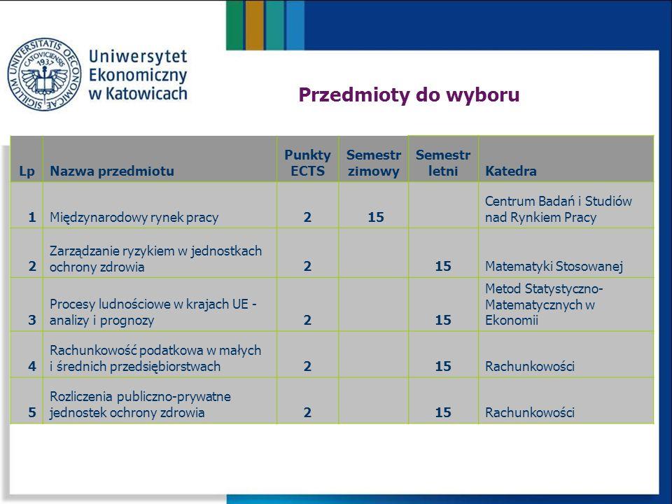 Przedmioty do wyboru LpNazwa przedmiotu Punkty ECTS Semestr zimowy Semestr letniKatedra 1Międzynarodowy rynek pracy2 15 Centrum Badań i Studiów nad Ry