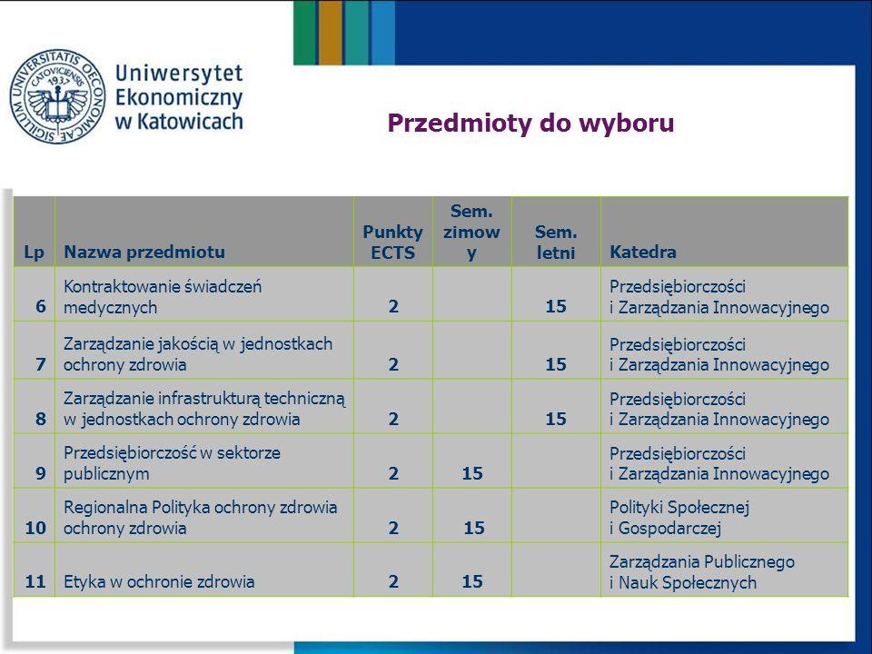 Przedmioty do wyboru LpNazwa przedmiotu Punkty ECTS Sem. zimow y Sem. letniKatedra 6 Kontraktowanie świadczeń medycznych2 15 Przedsiębiorczości i Zarz