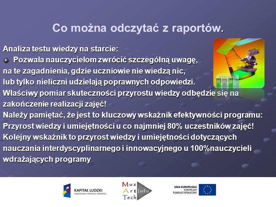 Co można odczytać z raportów.
