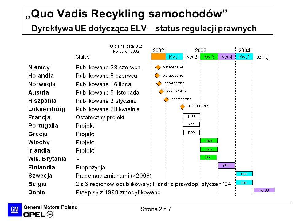 General Motors Poland Strona 3 z 7 Quo Vadis Recykling samochodów Główne założenia Dyrektywy System Odbioru pojazdów: -...operatorzy ekonomiczni ustanawiają systemy odbioru, przetwarzania i odzysku dla samochodów wycofywanych z eksploatacji (ELV) -odbiór bez kosztu dla ostatniego posiadacza/właściciela -...