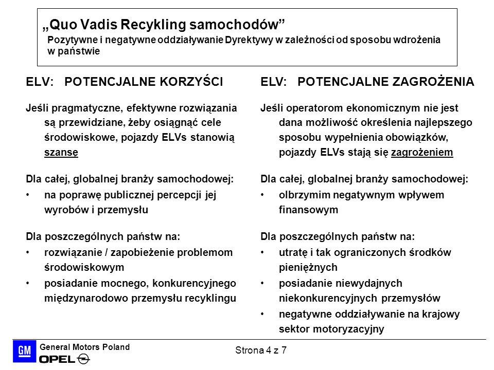 General Motors Poland Strona 5 z 7 Quo Vadis Recykling samochodów Zarys stanowiska Producentów w Polsce Producenci i Importerzy Dostarczanie na rynek pojazdów spełniających wymagania Aneksu 2 do Dyrektywy Dostarcznia na prośbę informacji dotyczącej ich samochodów do klientów i Operatorów recyklingu Ustanowienie krajowej sieci punktów zbiórki pojazdów swoich marek Operatorzy Recyklingu Uzyskiwanie zezwoleń wg Aneksu 1 do Dyrektywy Osiąganie i raportowanie wymaganych poziomów recyklingu / odzysku Odbieranie pojazdów Właściciele Dostarczanie pojazdów ELV do autoryzowanych operatorów recyklingu Dostarczanie pojazdów ELV kompletnych i bez dodatkowych odpadów Rząd Autoryzowanie Operatorów recyklingu wg Aneksu 1 do Dyrektywy Egzekwowanie przepisów państwowych celem minimalizowania szarej strefy Ustanowienie systemu rejestracji / wyrejestrowania, aby ograniczyć nadużycia i porzucanie samochodów Rozwiązywać problem pojazdów porzucanych i marek nieistniejących
