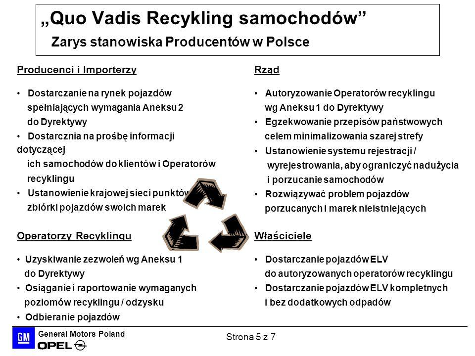 General Motors Poland Strona 6 z 7 Quo Vadis Recykling samochodów Podstawowe wątpliwości wobec projektu polskich przepisów Projekt – wiąże poziomy odzysku materiałów z wraków z masami nowych pojazdów wprowadzanych na rynek – wymusza na producentach obowiązek ściągania wraków z rynku poprzez konstrukcję opłat za niespełnienie poziomów odzysku – narzuca obowiązki osiągnięcia poziomów recyklingu w okresie przejściowym do 2007 – narzuca na producentów obowiązek osiągnięcia poziomów recyklingu podczas procesu demontażu i zniszczenia pojazdów Projekt - nowelizuje ustawy opakowaniowe, stosując nieuzasadnione analogie pomiędzy samochodem i opakowaniem Projekt – prowadzi do prostego naliczania opłat produktowych i przerzucania ich na nabywców nowych samochodów, nie dając szansy na zorganizowanie efektywnego systemu recyklingu Projekt - nie stymuluje producentów i recyklerów do wspólnego stworzenia systemu recyklingu wraków: efektywnego, przyjaznego środowisku i nowoczesnego Projekt – nie zmusza producentów do nawiązania kontraktów z najlepszymi (efektywnymi i ekologicznymi) firmami demontażu