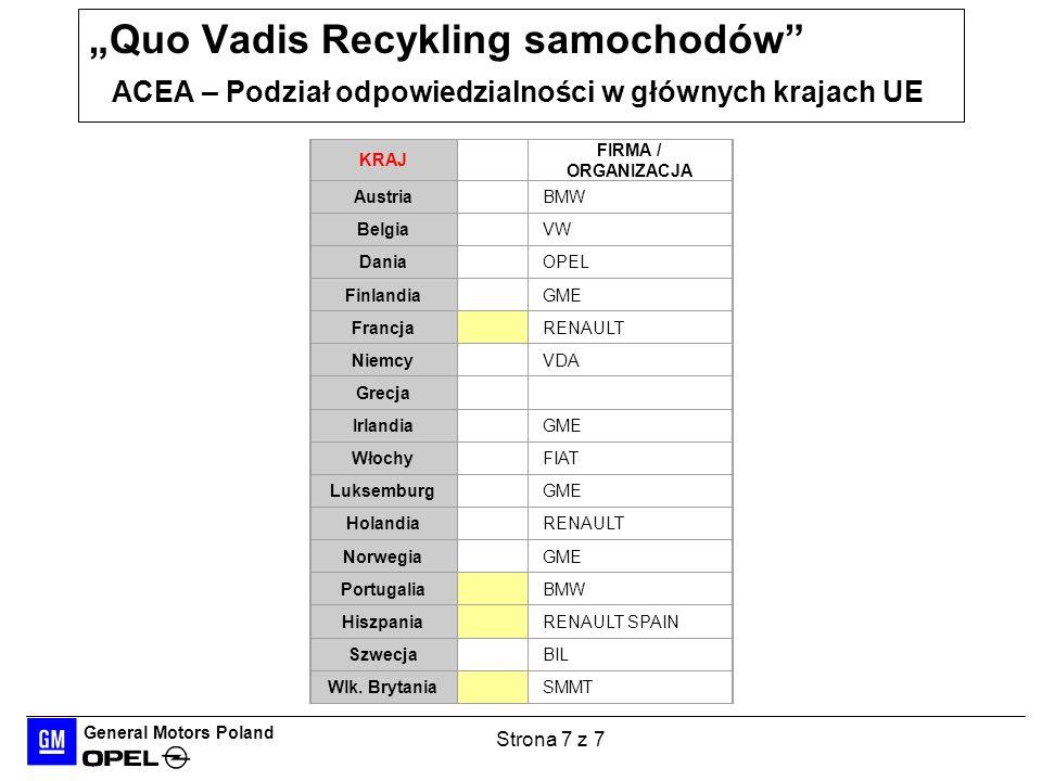 General Motors Poland Strona 7 z 7 Quo Vadis Recykling samochodów ACEA – Podział odpowiedzialności w głównych krajach UE UPDATING STATUS ON COUNTRY RE