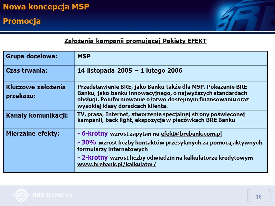 16 Nowa koncepcja MSP Promocja Założenia kampanii promującej Pakiety EFEKT Grupa docelowa:MSP Czas trwania:14 listopada 2005 – 1 lutego 2006 Kluczowe założenia przekazu: Przedstawienie BRE, jako Banku także dla MSP.