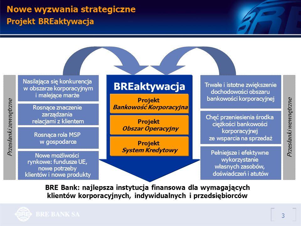 Nowe wyzwania strategiczne Projekt BREaktywacja Nasilająca się konkurencja w obszarze korporacyjnym i malejące marże Rosnące znaczenie zarządzania relacjami z klientem Nowe możliwości rynkowe: fundusze UE, nowe potrzeby klientów i nowe produkty Trwałe i istotne zwiększenie dochodowości obszaru bankowości korporacyjnej Chęć przeniesienia środka ciężkości bankowości korporacyjnej ze wsparcia na sprzedaż Pełniejsze i efektywne wykorzystanie własnych zasobów, doświadczeń i atutów BREaktywacja Projekt Bankowość Korporacyjna Projekt Obszar Operacyjny Projekt System Kredytowy Przesłanki zewnętrznePrzesłanki wewnętrzne BRE Bank: najlepsza instytucja finansowa dla wymagających klientów korporacyjnych, indywidualnych i przedsiębiorców Rosnąca rola MSP w gospodarce 3