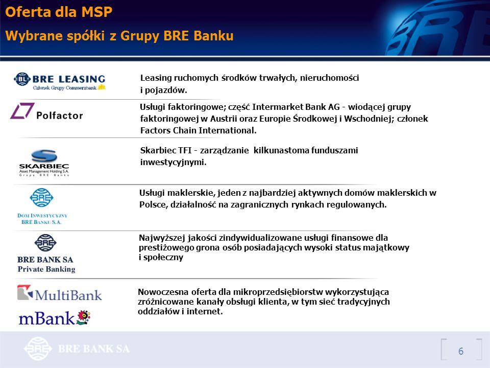 6 Oferta dla MSP Wybrane spółki z Grupy BRE Banku Leasing ruchomych środków trwałych, nieruchomości i pojazdów.