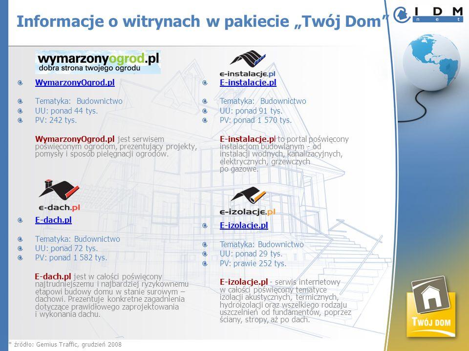 WymarzonyOgrod.pl Tematyka: Budownictwo UU: ponad 44 tys. PV: 242 tys. WymarzonyOgrod.pl jest serwisem poświęconym ogrodom, prezentujący projekty, pom