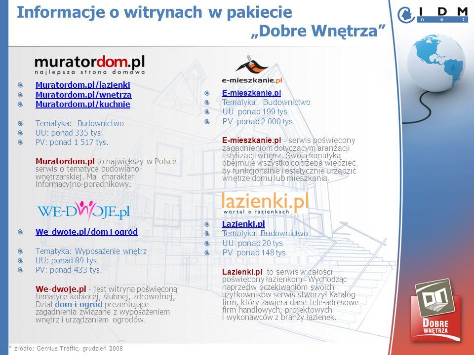 Muratordom.pl/lazienki Muratordom.pl/wnetrza Muratordom.pl/kuchnie Tematyka: Budownictwo UU: ponad 335 tys. PV: ponad 1 517 tys. Muratordom.pl to najw