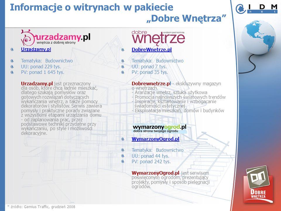 DobreWnetrze.pl Tematyka: Budownictwo UU: ponad 7 tys. PV: ponad 35 tys. Dobrewnetrze.pl - ekskluzywny magazyn o wnętrzach. - Aranżacje wnętrz, sztuka