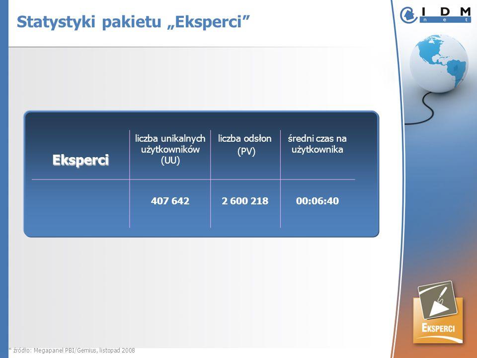 Eksperci liczba unikalnych użytkowników (UU) liczba odsłon (PV) średni czas na użytkownika 407 642 2 600 21800:06:40 * źródło: Megapanel PBI/Gemius, listopad 2008 Statystyki pakietu Eksperci