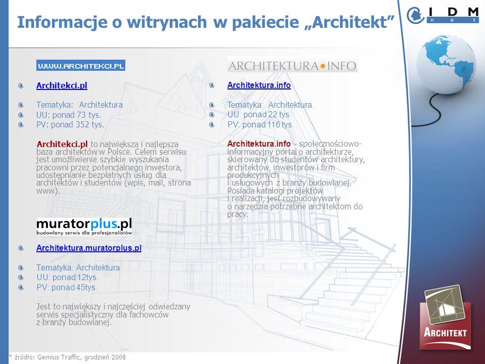 Architekci.pl Tematyka: Architektura UU: ponad 73 tys.