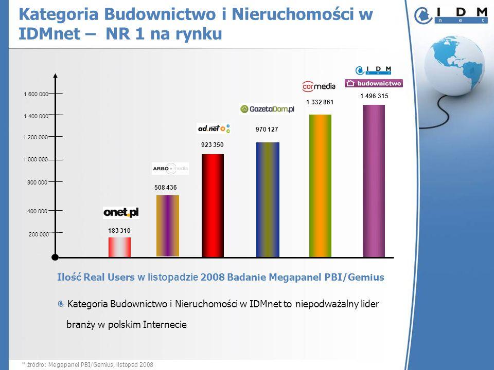 Muratordom.pl/lazienki Muratordom.pl/wnetrza Muratordom.pl/kuchnie Tematyka: Budownictwo UU: ponad 335 tys.