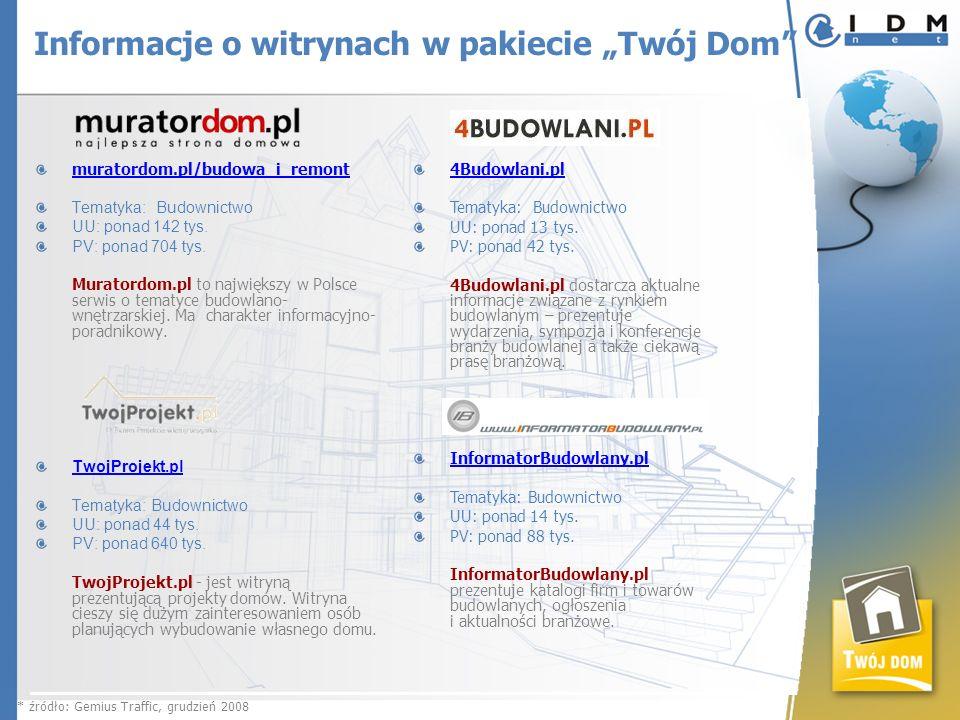 muratordom.pl/budowa_i_remont Tematyka: Budownictwo UU: ponad 142 tys. PV: ponad 704 tys. Muratordom.pl to największy w Polsce serwis o tematyce budow
