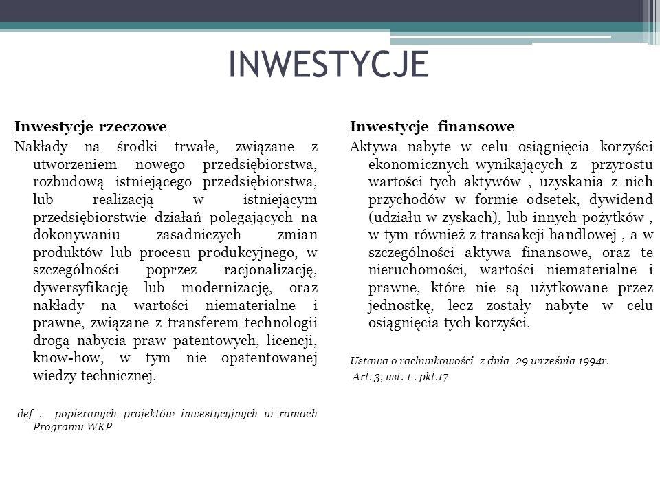 Inwestycje rzeczowe Nakłady na środki trwałe, związane z utworzeniem nowego przedsiębiorstwa, rozbudową istniejącego przedsiębiorstwa, lub realizacją