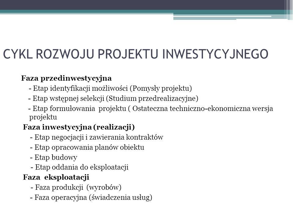 CYKL ROZWOJU PROJEKTU INWESTYCYJNEGO Faza przedinwestycyjna - Etap identyfikacji możliwości (Pomysły projektu) - Etap wstępnej selekcji (Studium przedrealizacyjne) - Etap formułowania projektu ( Ostateczna techniczno-ekonomiczna wersja projektu Faza inwestycyjna (realizacji) - Etap negocjacji i zawierania kontraktów - Etap opracowania planów obiektu - Etap budowy - Etap oddania do eksploatacji Faza eksploatacji - Faza produkcji (wyrobów) - Faza operacyjna (świadczenia usług)