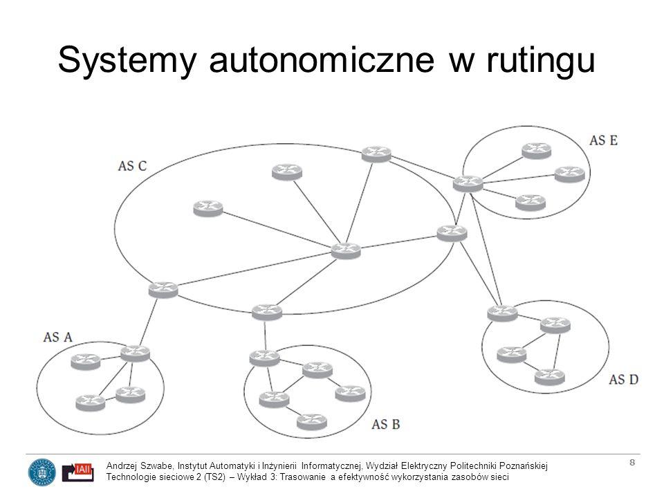 Andrzej Szwabe, Instytut Automatyki i Inżynierii Informatycznej, Wydział Elektryczny Politechniki Poznańskiej Technologie sieciowe 2 (TS2) – Wykład 3: Trasowanie a efektywność wykorzystania zasobów sieci 9 Routery wewnętrzne i zewnętrzne oraz ich najważniejsze protokoły Do protokołów używanych do komunikacji między routerami zewnętrznymi należą BGP (Border Gateway Protocol) i EGP (Exterior Gateway Protocol) –Ruter zewnętrzny komunikuje się z sąsiednim routerem zewnętrznym, ustalając wzajemne sąsiedztwo i wymieniając informacje o ścieżkach łączących sieci.