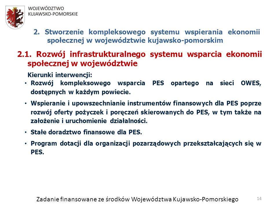 Zadanie finansowane ze środków Województwa Kujawsko-Pomorskiego 2.1.